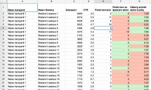 Náhled skriptu na sledování průměrného skóre kvality